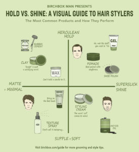 Hold Vs ShineL Visual Guide to Hair Stylers